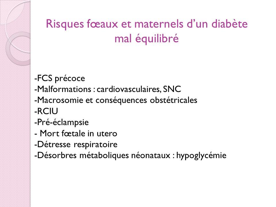 Ici pas de CI à une grossesse car pas de complication du diabète Mais patiente non à lobjectif concernant lHBA1C donc maintient du stérilet pour linst