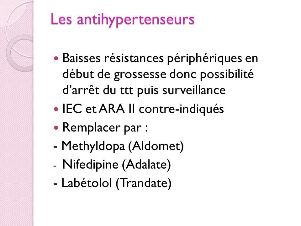Les antihypertenseurs Baisses résistances périphériques en début de grossesse donc possibilité darrêt du ttt puis surveillance IEC et ARA II contre-in