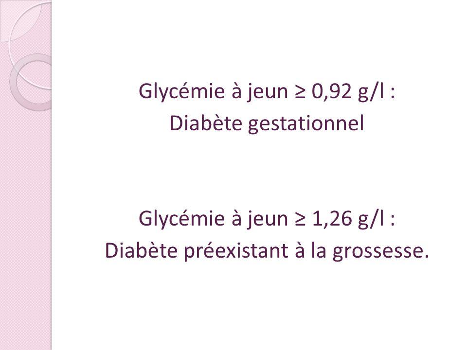 Glycémie à jeun 0,92 g/l : Diabète gestationnel Glycémie à jeun 1,26 g/l : Diabète préexistant à la grossesse.