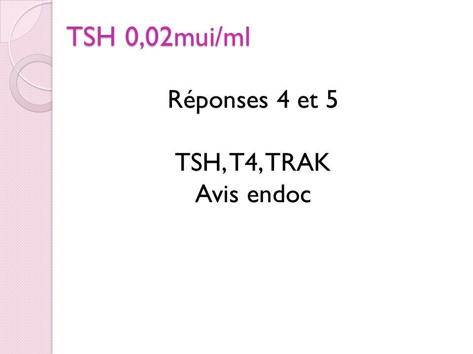TSH 0,02mui/ml 1. Rien 2. Recontrôle à distance 3. TSH, T4 4. TSH, T4, TRAK 5. Avis endoc Réponses 4 et 5 TSH, T4, TRAK Avis endoc