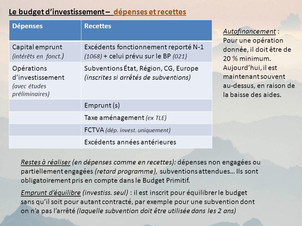 Restes à réaliser (en dépenses comme en recettes): dépenses non engagées ou partiellement engagées (retard programme), subventions attendues… Ils sont obligatoirement pris en compte dans le Budget Primitif.