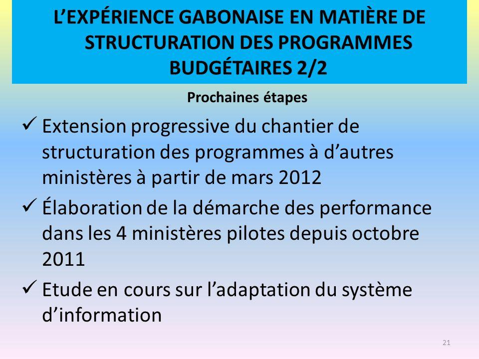LEXPÉRIENCE GABONAISE EN MATIÈRE DE STRUCTURATION DES PROGRAMMES BUDGÉTAIRES 2/2 Prochaines étapes Extension progressive du chantier de structuration