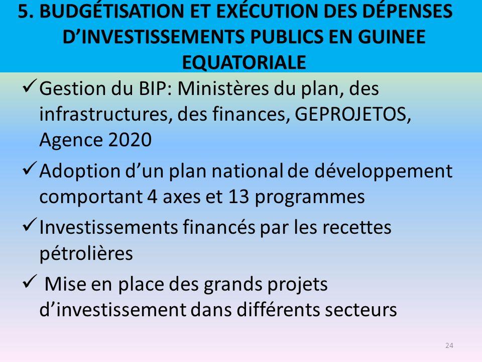 5. BUDGÉTISATION ET EXÉCUTION DES DÉPENSES DINVESTISSEMENTS PUBLICS EN GUINEE EQUATORIALE Gestion du BIP: Ministères du plan, des infrastructures, des