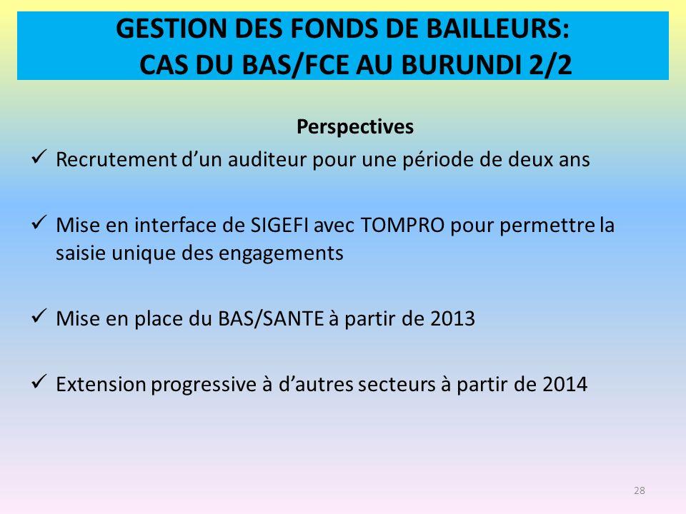 GESTION DES FONDS DE BAILLEURS: CAS DU BAS/FCE AU BURUNDI 2/2 Perspectives Recrutement dun auditeur pour une période de deux ans Mise en interface de