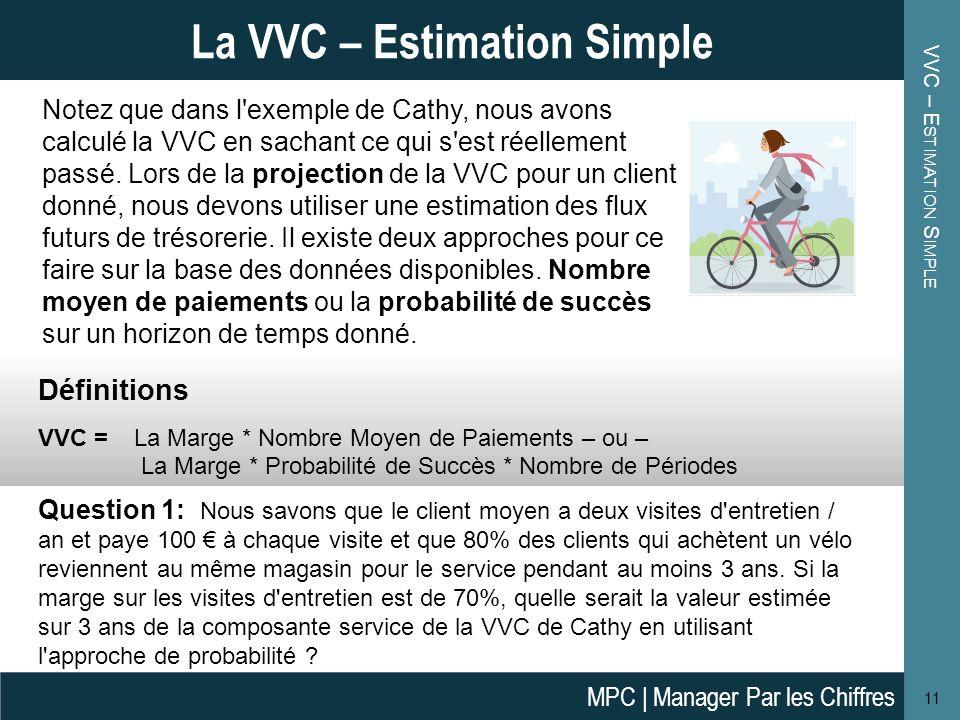VVC – E STIMATION S IMPLE 11 La VVC – Estimation Simple Notez que dans l'exemple de Cathy, nous avons calculé la VVC en sachant ce qui s'est réellemen
