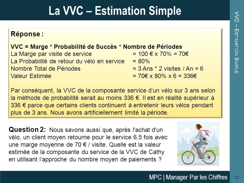 VVC – E STIMATION S IMPLE 12 La VVC – Estimation Simple Question 2: Nous savons aussi que, après l'achat d'un vélo, un client moyen retourne pour le s