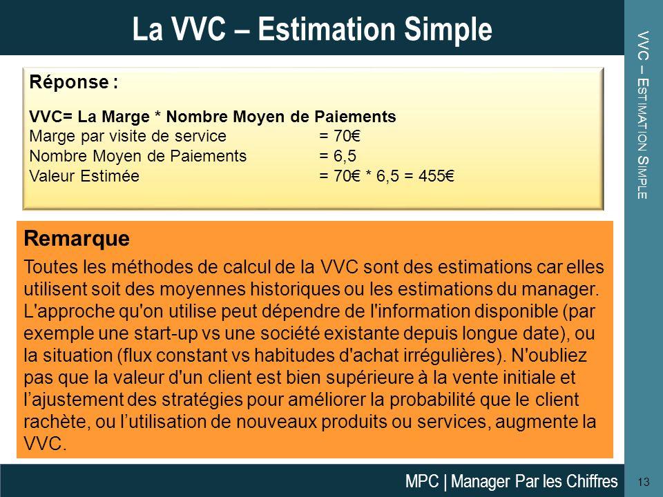 VVC – E STIMATION S IMPLE 13 La VVC – Estimation Simple Réponse : VVC= La Marge * Nombre Moyen de Paiements Marge par visite de service= 70 Nombre Moy