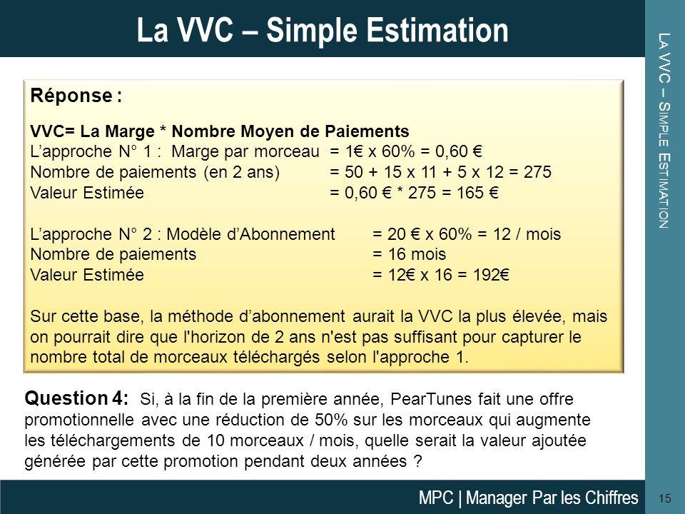 L A VVC – S IMPLE E STIMATION 15 La VVC – Simple Estimation Question 4: Si, à la fin de la première année, PearTunes fait une offre promotionnelle ave