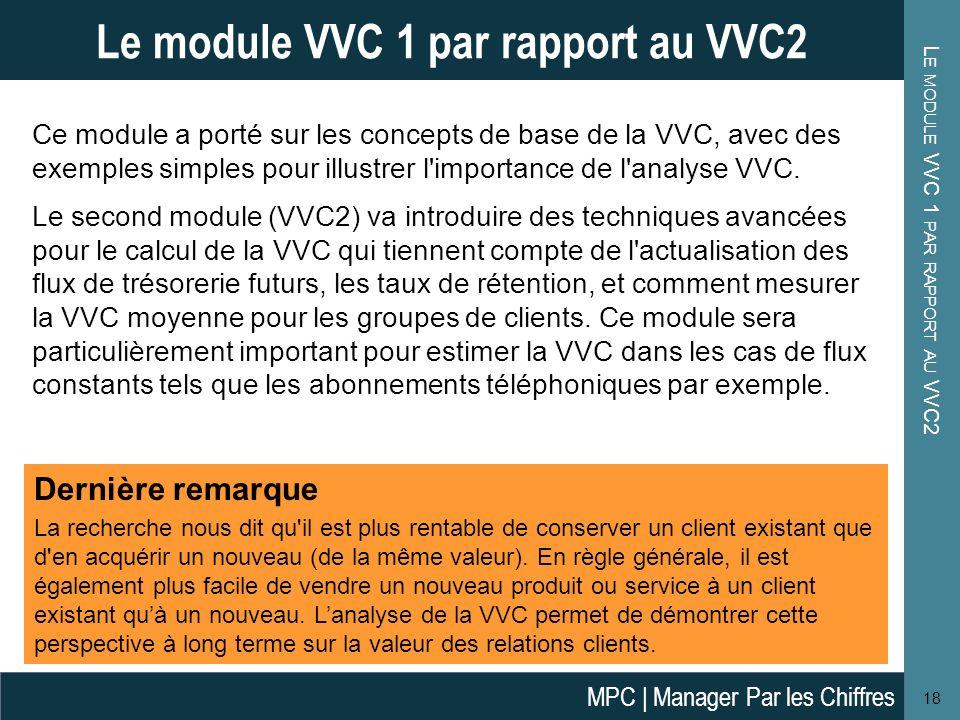 L E MODULE VVC 1 PAR RAPPORT AU VVC2 18 Le module VVC 1 par rapport au VVC2 Ce module a porté sur les concepts de base de la VVC, avec des exemples si