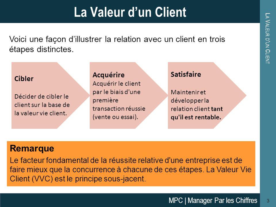 L A V ALEUR D UN C LIENT 3 La Valeur dun Client Remarque Le facteur fondamental de la réussite relative d'une entreprise est de faire mieux que la con
