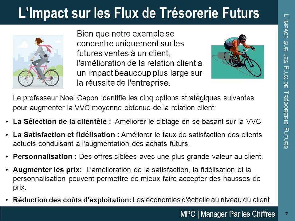 LI MPACT SUR LES F LUX DE T RÉSORERIE F UTURS 7 LImpact sur les Flux de Trésorerie Futurs Bien que notre exemple se concentre uniquement sur les futur