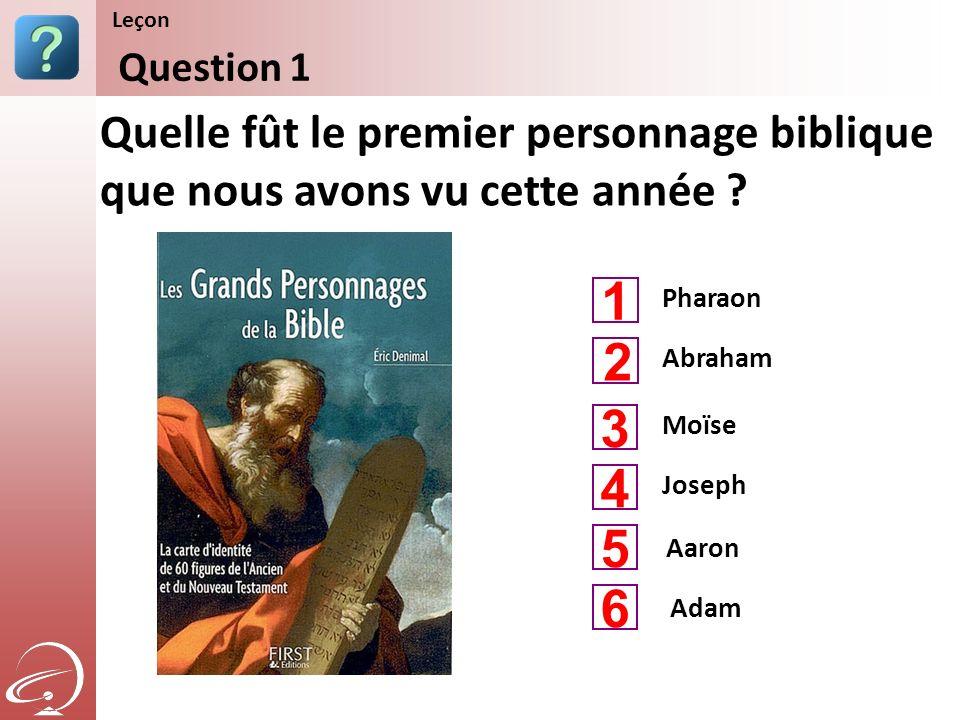Pharaon Moïse Joseph Quelle fût le premier personnage biblique que nous avons vu cette année ? Question 1 Leçon Abraham Aaron 1 3 4 2 5 Adam 6