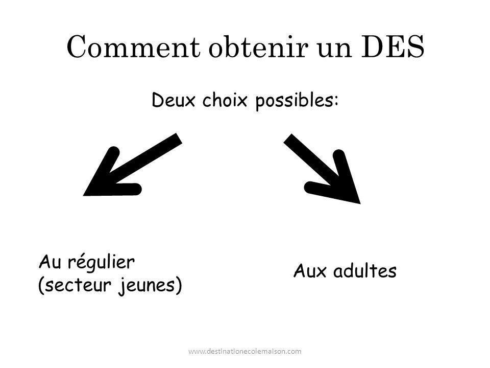 Comment obtenir un DES Deux choix possibles: Au régulier (secteur jeunes) Aux adultes www.destinationecolemaison.com