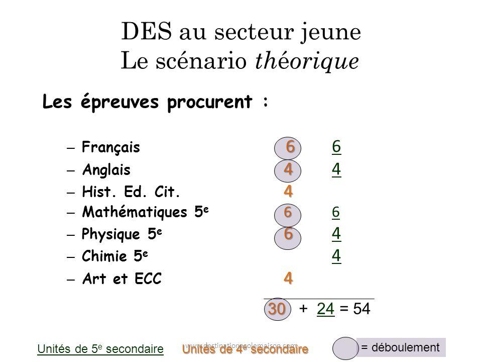 DES au secteur jeune Le scénario th é orique Les épreuves procurent : 6 – Français 66 4 – Anglais 44 4 – Hist.