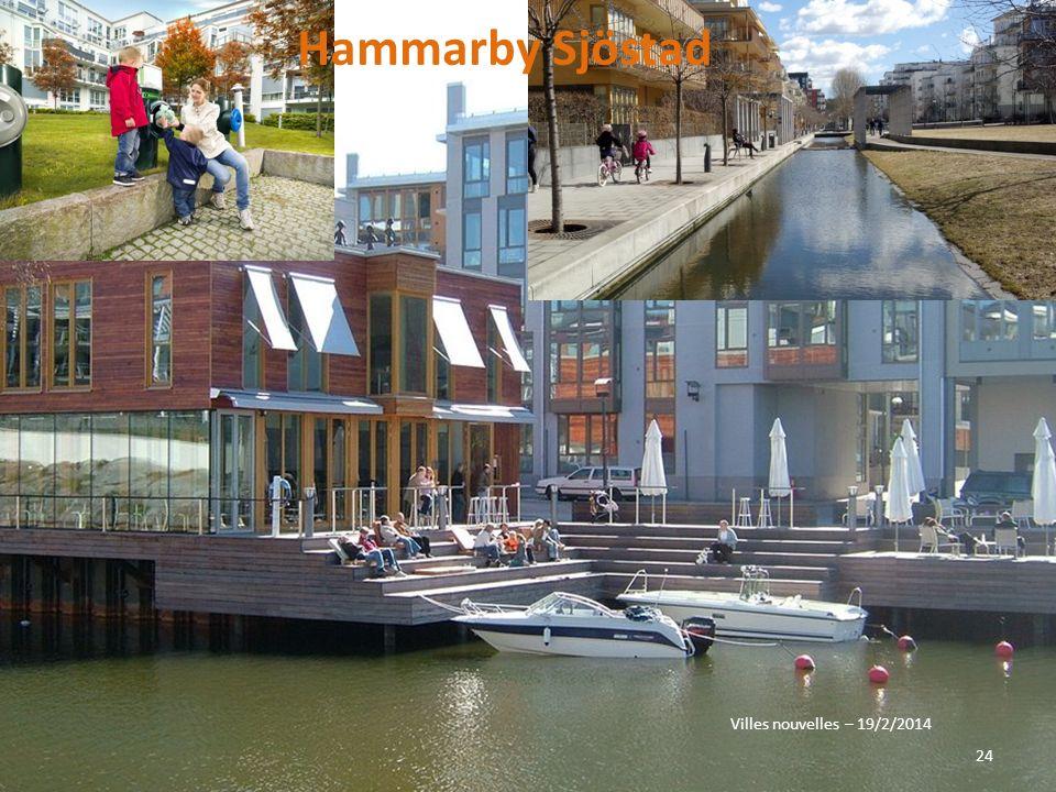 24 Villes nouvelles – 19/2/2014 Hammarby Sjöstad