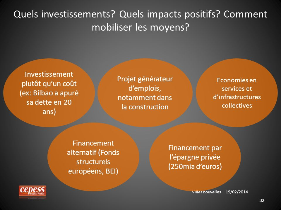 32 Villes nouvelles – 19/02/2014 Quels investissements? Quels impacts positifs? Comment mobiliser les moyens? Investissement plutôt quun coût (ex: Bil