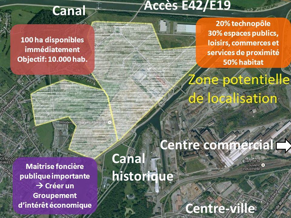 Canal historique Canal Accès E42/E19 Centre commercial Centre-ville 100 ha disponibles immédiatement Objectif: 10.000 hab. Maitrise foncière publique