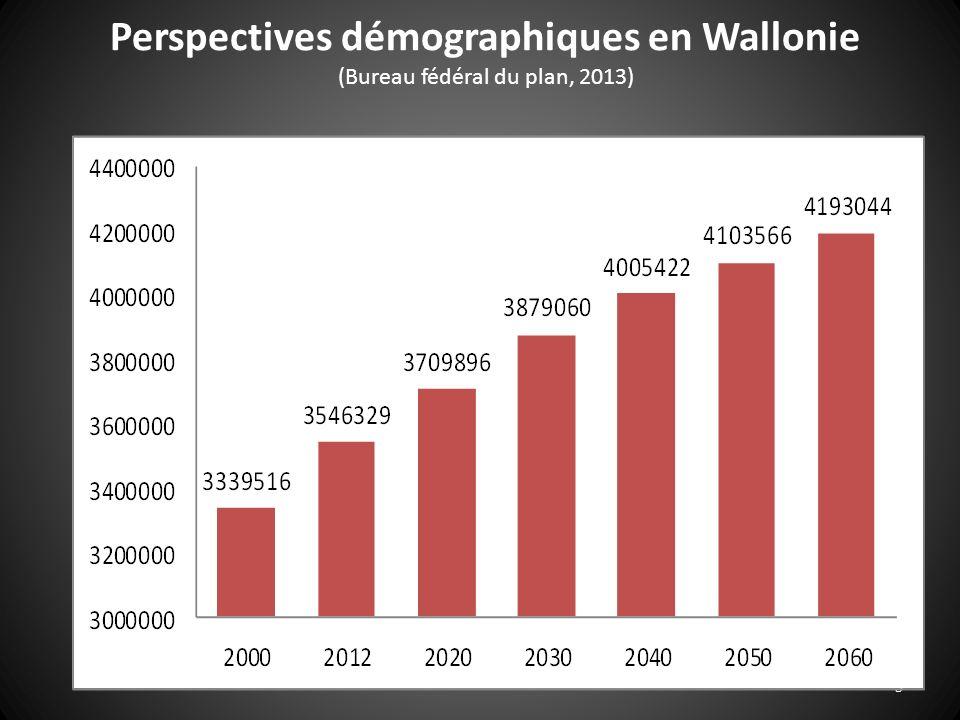 6 Accélérer le rythme de la construction de logements dici 2030 en Wallonie (Estimation CEPESS, données BFP, IDD, ING, ITINERA INSTITUTE) 2014-2030WALLONIE Nombre de nouveaux ménages192.000 Demande de résidences secondaires64.000 Total256.000 Nombre de logements créés au rythme actuel 224.000 Solde à couvrir32.000 Rattrapage du déficit actuel de logements (hypothèse: rattraper le niveau de la Flandre de 1120 lgts / 1000 ménages) 104.000 Total avec rattrapage360.000