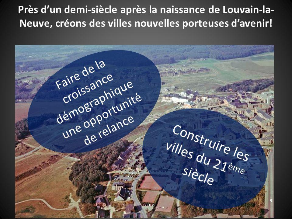 9 Près dun demi-siècle après la naissance de Louvain-la- Neuve, créons des villes nouvelles porteuses davenir! Faire de la croissance démographique un