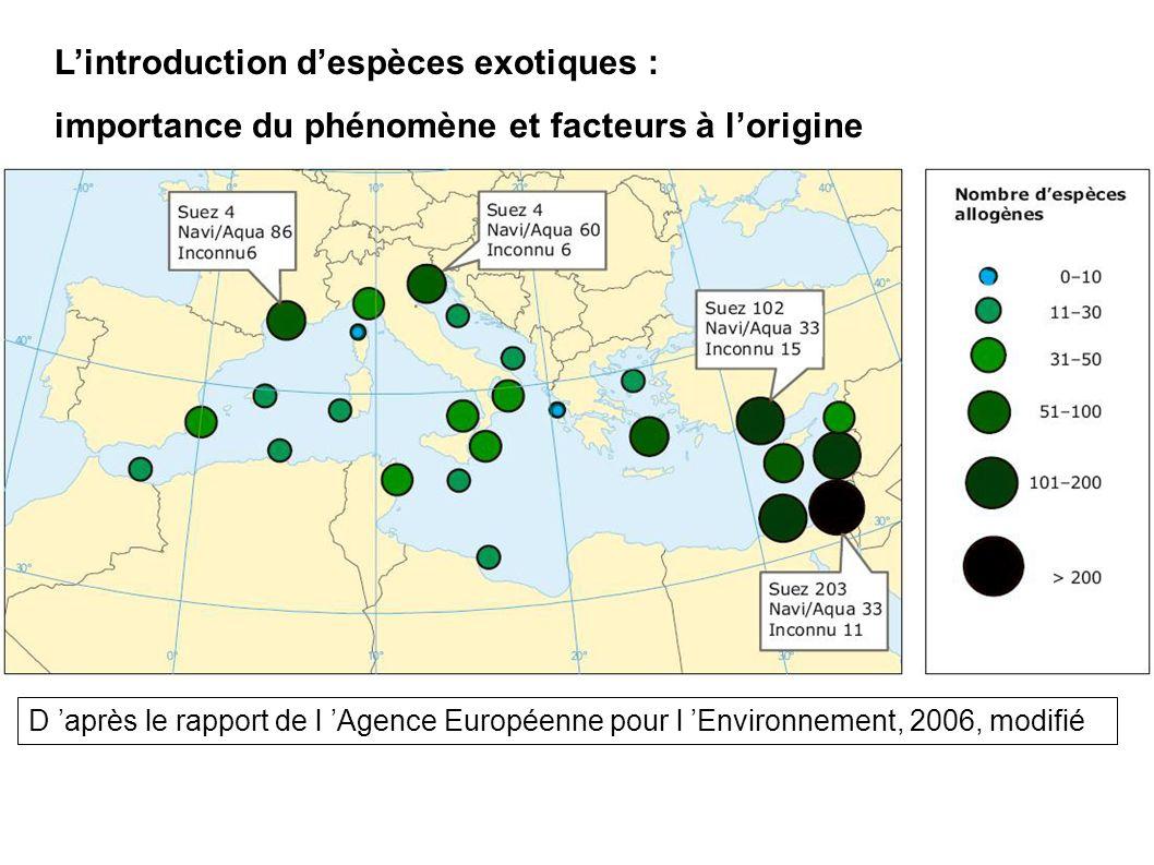 D après le rapport de l Agence Européenne pour l Environnement, 2006, modifié Lintroduction despèces exotiques : importance du phénomène et facteurs à
