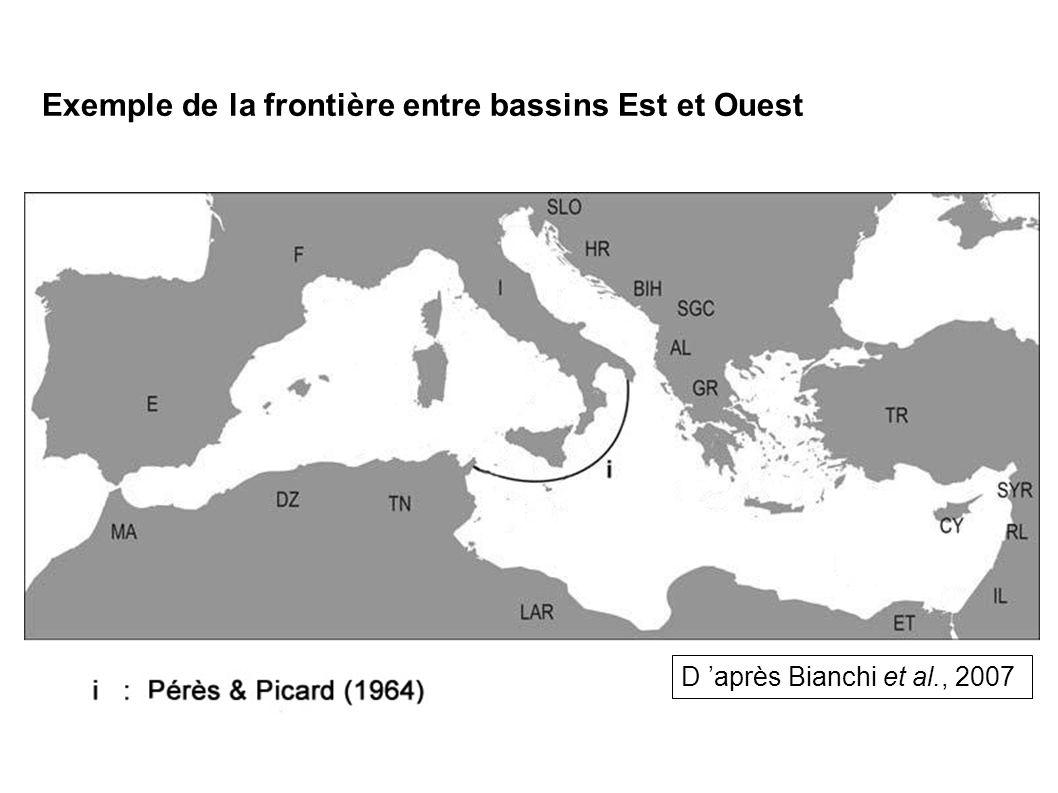 D après le rapport de l Agence Européenne pour l Environnement, 2006, modifié Lintroduction despèces exotiques : importance du phénomène et facteurs à lorigine