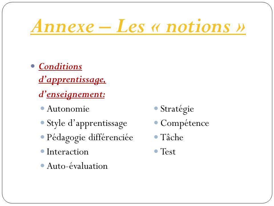 Annexe – Les « notions » Conditions dapprentissage, denseignement: Autonomie Style dapprentissage Pédagogie différenciée Interaction Auto-évaluation Stratégie Compétence Tâche Test