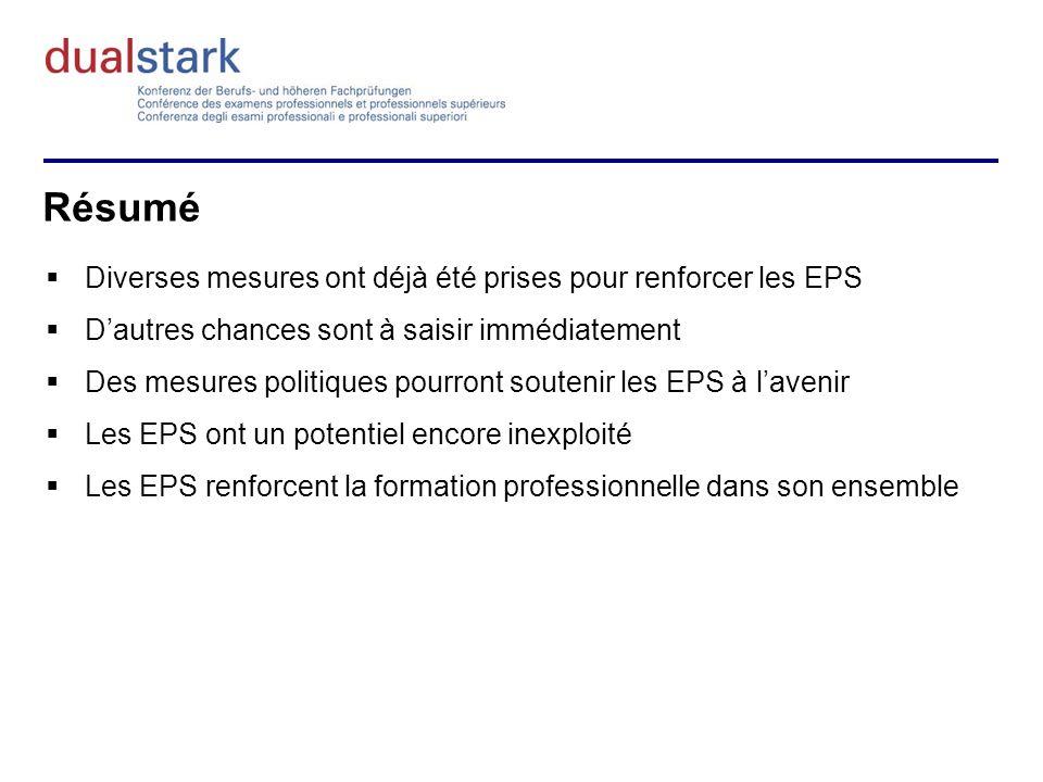 Diverses mesures ont déjà été prises pour renforcer les EPS Dautres chances sont à saisir immédiatement Des mesures politiques pourront soutenir les E