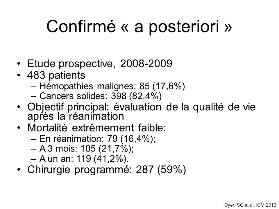 Confirmé « a posteriori » Etude prospective, 2008-2009 483 patients –Hémopathies malignes: 85 (17,6%) –Cancers solides: 398 (82,4%) Objectif principal: évaluation de la qualité de vie après la réanimation Mortalité extrêmement faible: –En réanimation: 79 (16,4%); –A 3 mois: 105 (21,7%); –A un an: 119 (41,2%).
