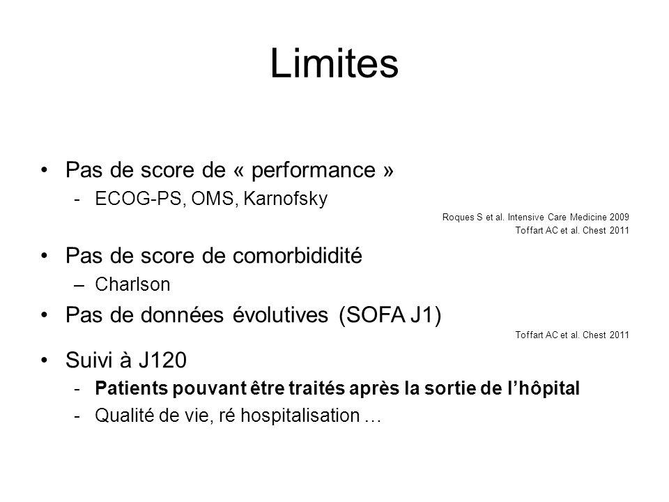 Limites Pas de score de « performance » -ECOG-PS, OMS, Karnofsky Roques S et al. Intensive Care Medicine 2009 Toffart AC et al. Chest 2011 Pas de scor