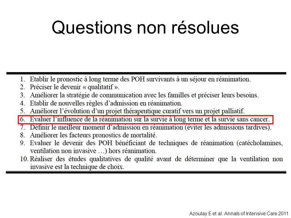 Questions non résolues Azoulay E et al. Annals of Intensive Care 2011