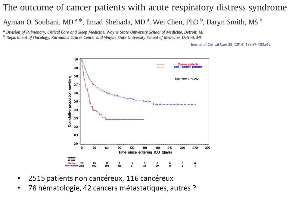 2515 patients non cancéreux, 116 cancéreux 78 hématologie, 42 cancers métastatiques, autres ?