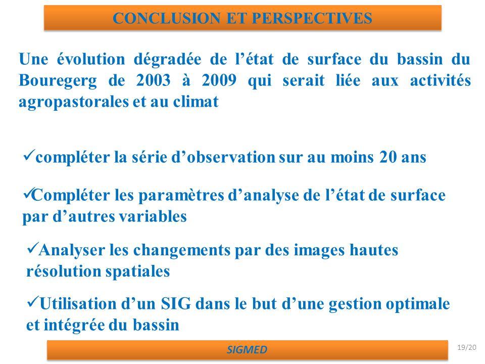 CONCLUSION ET PERSPECTIVES Une évolution dégradée de létat de surface du bassin du Bouregerg de 2003 à 2009 qui serait liée aux activités agropastoral
