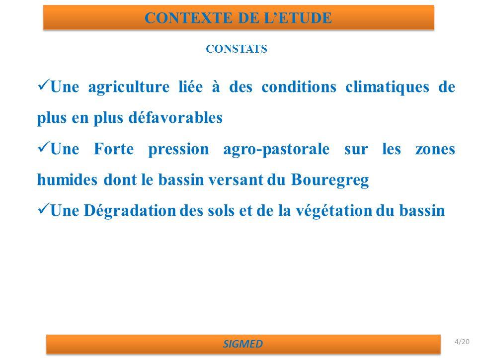 CONSTATS Une agriculture liée à des conditions climatiques de plus en plus défavorables Une Forte pression agro-pastorale sur les zones humides dont l