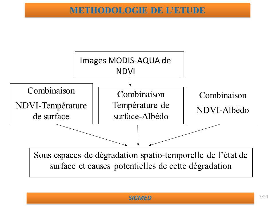 Combinaison NDVI-Albédo Combinaison NDVI-Température de surface Combinaison Température de surface-Albédo Sous espaces de dégradation spatio-temporell