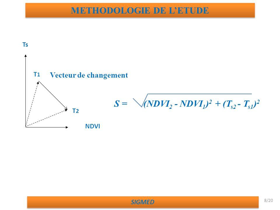 Vecteur de changement Ts NDVI T1T1 T2T2 METHODOLOGIE DE LETUDE SIGMED S = (NDVI 2 - NDVI 1 ) 2 + (T s2 - T s1 ) 2 8/20