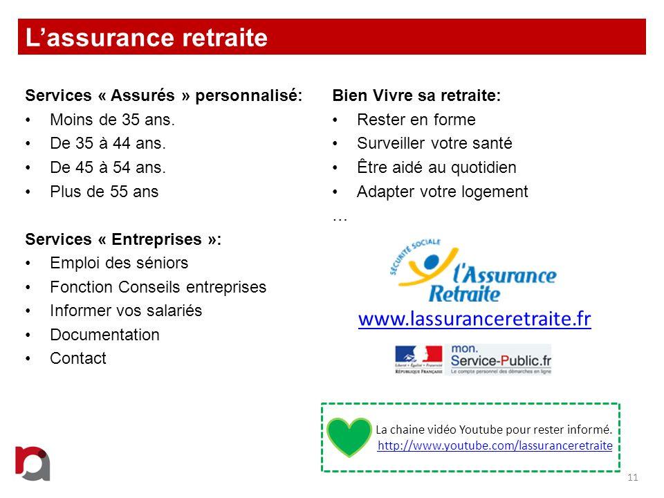Lassurance retraite 11 Services « Assurés » personnalisé: Moins de 35 ans. De 35 à 44 ans. De 45 à 54 ans. Plus de 55 ans Services « Entreprises »: Em