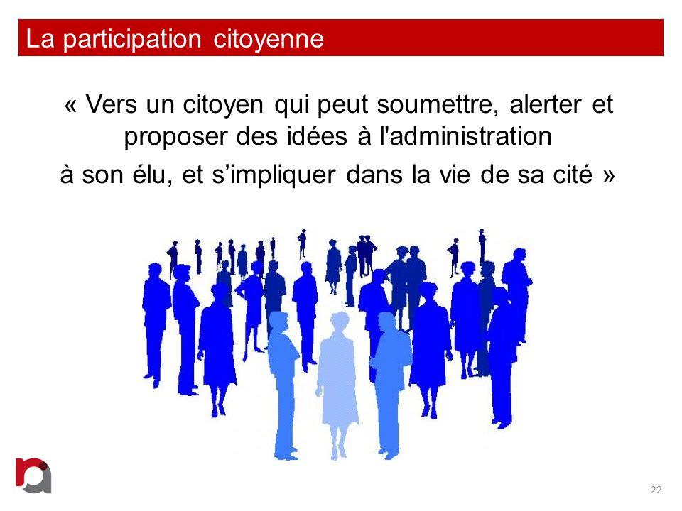 La participation citoyenne « Vers un citoyen qui peut soumettre, alerter et proposer des idées à l'administration à son élu, et simpliquer dans la vie