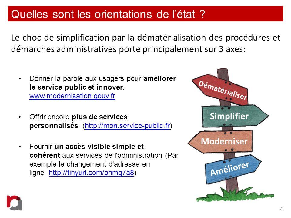 Quelles sont les orientations de létat ? Donner la parole aux usagers pour améliorer le service public et innover. www.modernisation.gouv.fr www.moder