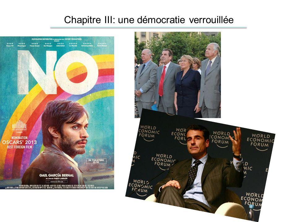 Chapitre III: une démocratie verrouillée