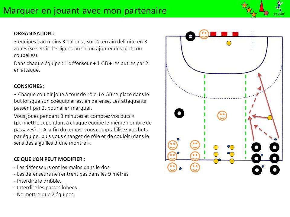 Marquer en jouant avec mon partenaire ORGANISATION : 3 équipes ; au moins 3 ballons ; sur ½ terrain délimité en 3 zones (se servir des lignes au sol ou ajouter des plots ou coupelles).