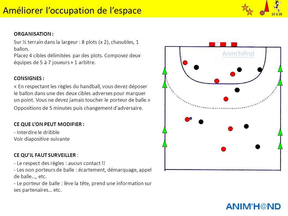 Améliorer loccupation de lespace ORGANISATION : Sur ½ terrain dans la largeur : 8 plots (x 2), chasubles, 1 ballon.