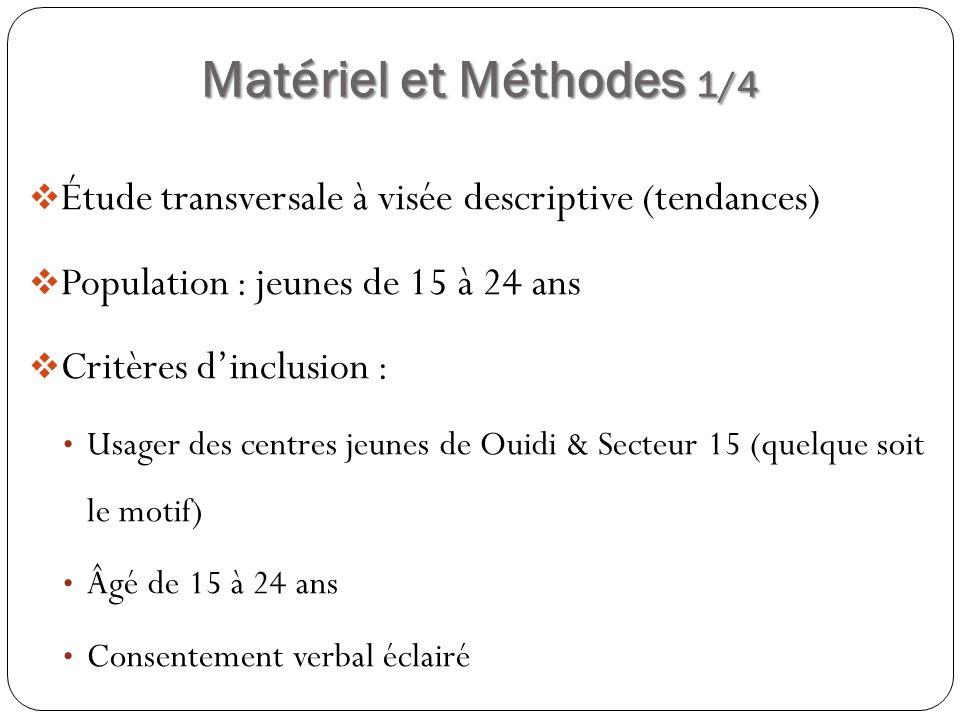 Matériel et Méthodes 1/4 Étude transversale à visée descriptive (tendances) Population : jeunes de 15 à 24 ans Critères dinclusion : Usager des centre