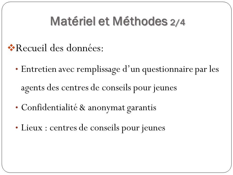 Matériel et Méthodes 2/4 Recueil des données: Entretien avec remplissage dun questionnaire par les agents des centres de conseils pour jeunes Confiden