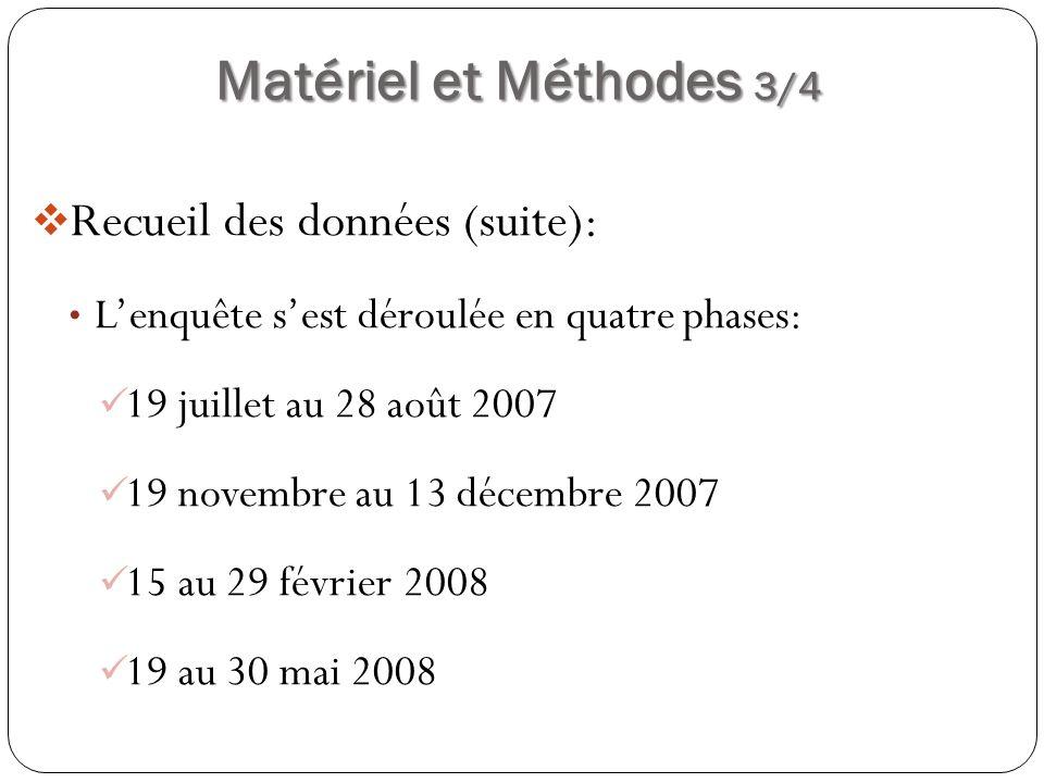 Matériel et Méthodes 3/4 Recueil des données (suite): Lenquête sest déroulée en quatre phases: 19 juillet au 28 août 2007 19 novembre au 13 décembre 2