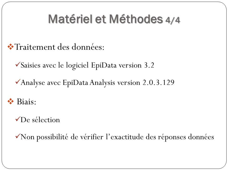Matériel et Méthodes 4/4 Traitement des données: Saisies avec le logiciel EpiData version 3.2 Analyse avec EpiData Analysis version 2.0.3.129 Biais: D