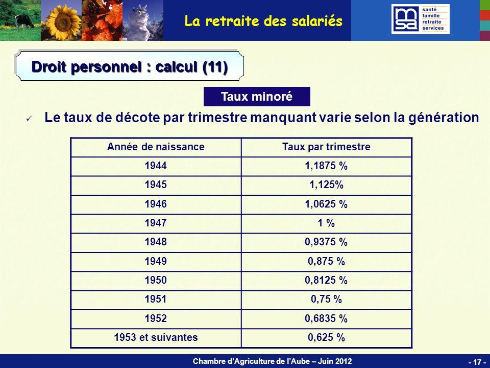 Chambre dAgriculture de lAube – Juin 2012 Le taux de décote par trimestre manquant varie selon la génération Année de naissanceTaux par trimestre 19441,1875 % 19451,125% 19461,0625 % 19471 % 19480,9375 % 19490,875 % 19500,8125 % 19510,75 % 19520,6835 % 1953 et suivantes0,625 % La retraite des salariés Droit personnel : calcul (11) Taux minoré - 17 -