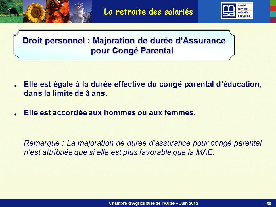 Chambre dAgriculture de lAube – Juin 2012 Elle est égale à la durée effective du congé parental déducation, dans la limite de 3 ans.
