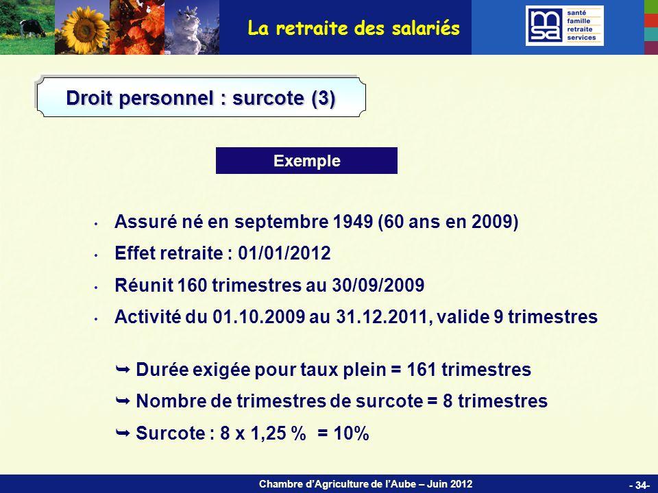 Chambre dAgriculture de lAube – Juin 2012 Assuré né en septembre 1949 (60 ans en 2009) Effet retraite : 01/01/2012 Réunit 160 trimestres au 30/09/2009 Activité du 01.10.2009 au 31.12.2011, valide 9 trimestres Durée exigée pour taux plein = 161 trimestres Nombre de trimestres de surcote = 8 trimestres Surcote : 8 x 1,25 % = 10% La retraite des salariés Exemple Droit personnel : surcote (3) - 34-