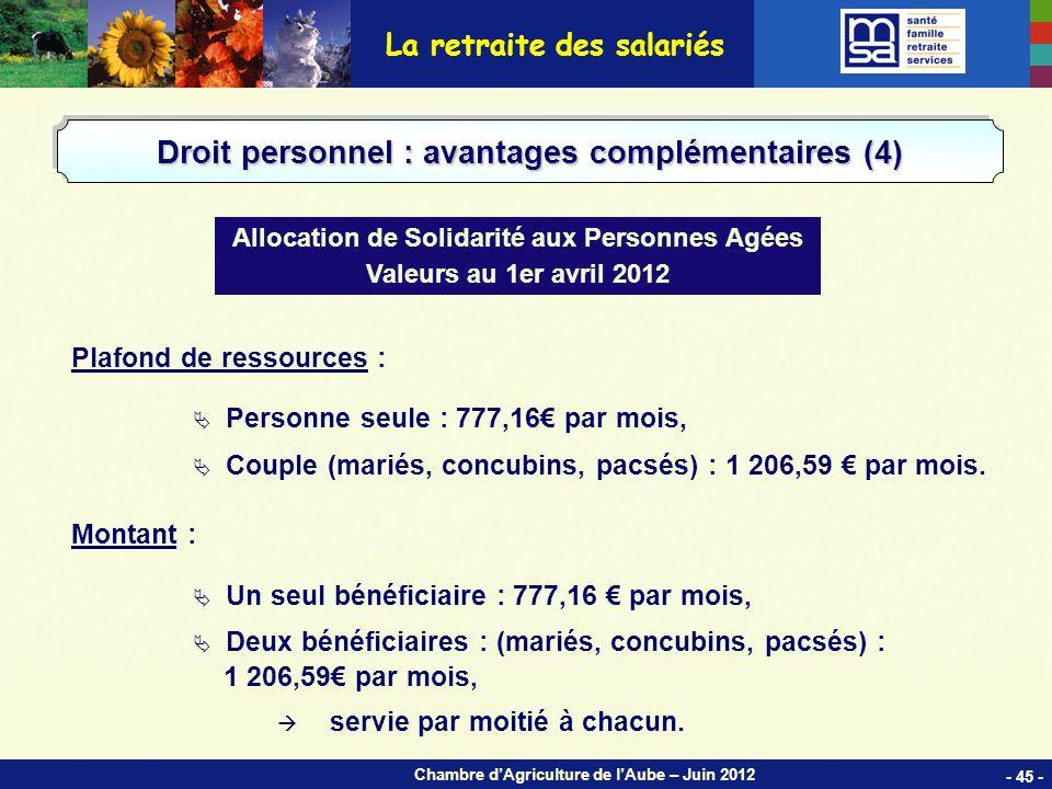 Chambre dAgriculture de lAube – Juin 2012 Plafond de ressources : Personne seule : 777,16 par mois, Couple (mariés, concubins, pacsés) : 1 206,59 par mois.