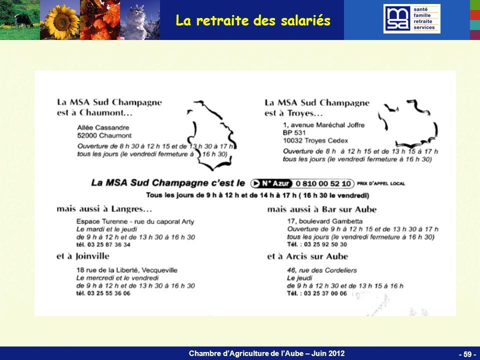 Chambre dAgriculture de lAube – Juin 2012 La retraite des salariés - 59 -
